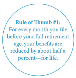rule of thumb: For every month you file before your full retirement age, your benefits are reduced by about half a percent-for life.